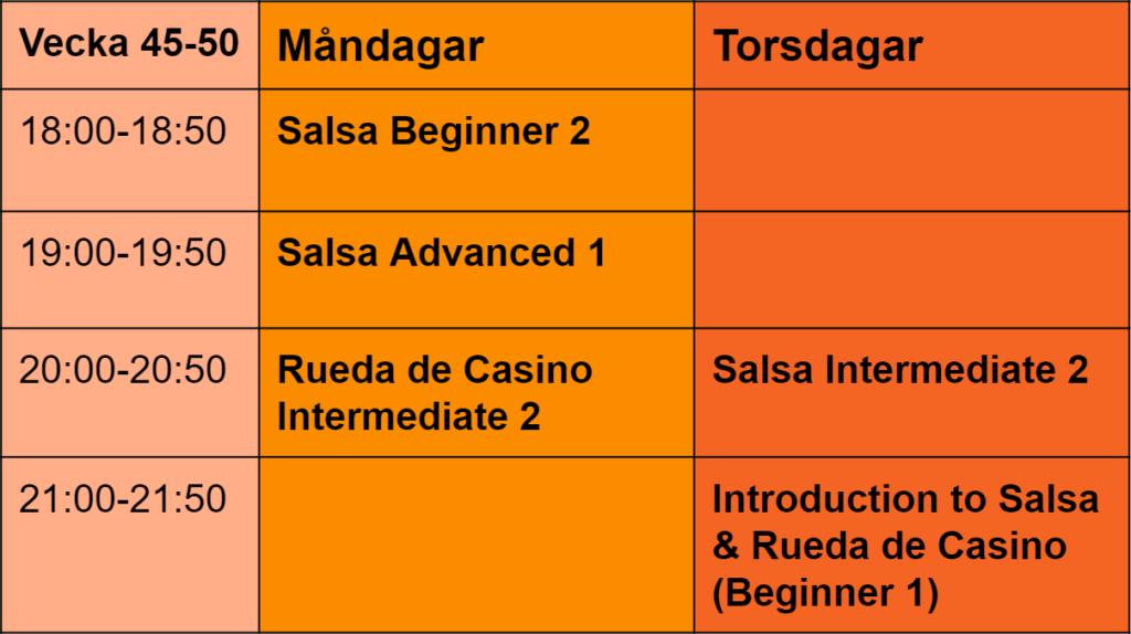 HT2 2021 schema